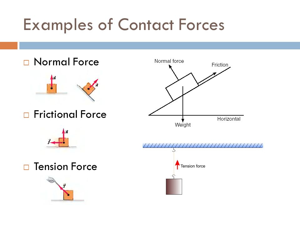 Examples of Contact Forces