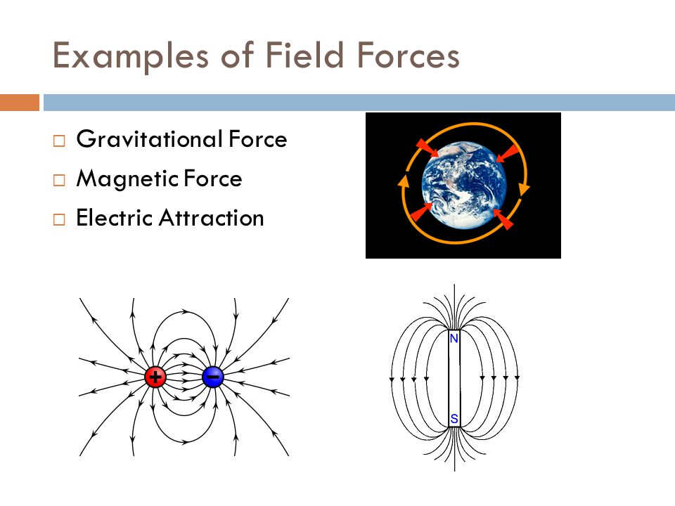 Examples of Field Forces
