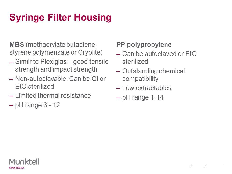 Syringe Filter Housing