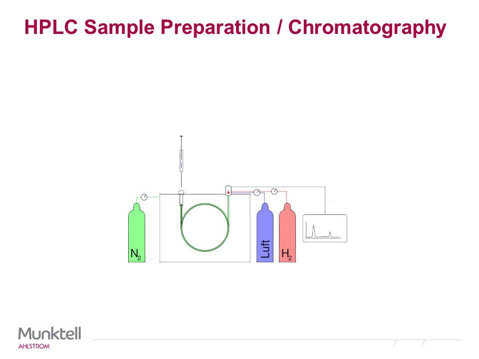 HPLC Sample Preparation / Chromatography