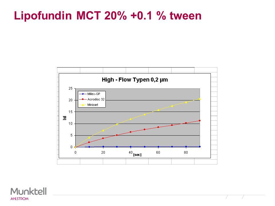 Lipofundin MCT 20% +0.1 % tween