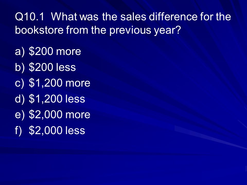 Q10.1 What was the sales difference for the bookstore from the previous year