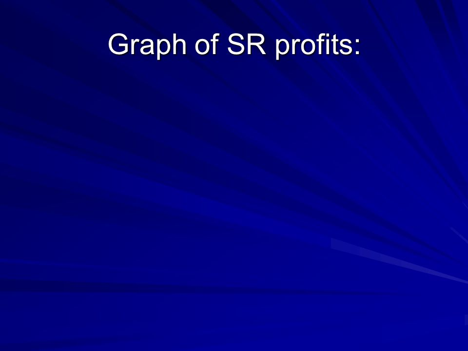 Graph of SR profits: