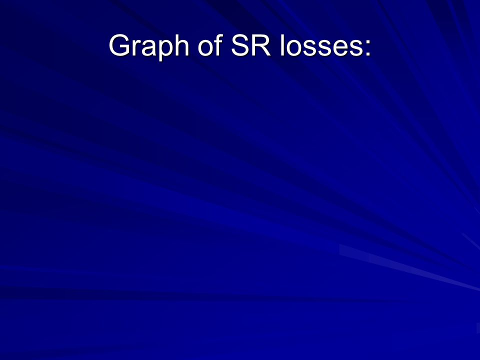 Graph of SR losses:
