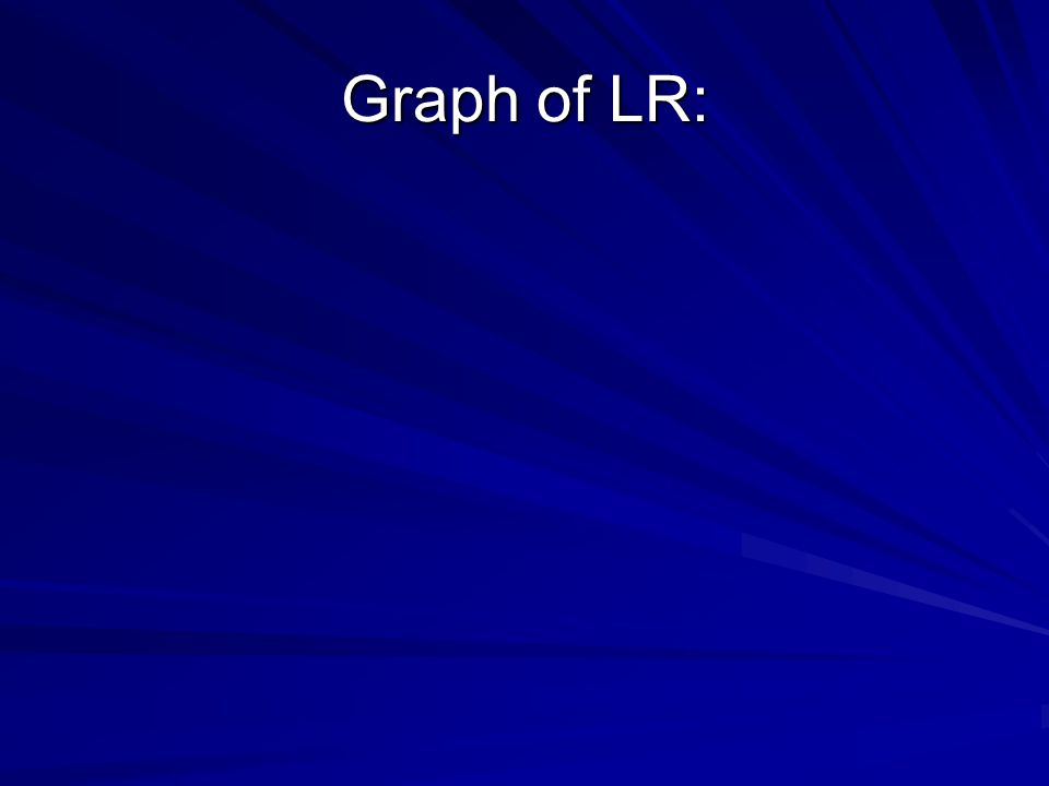 Graph of LR: