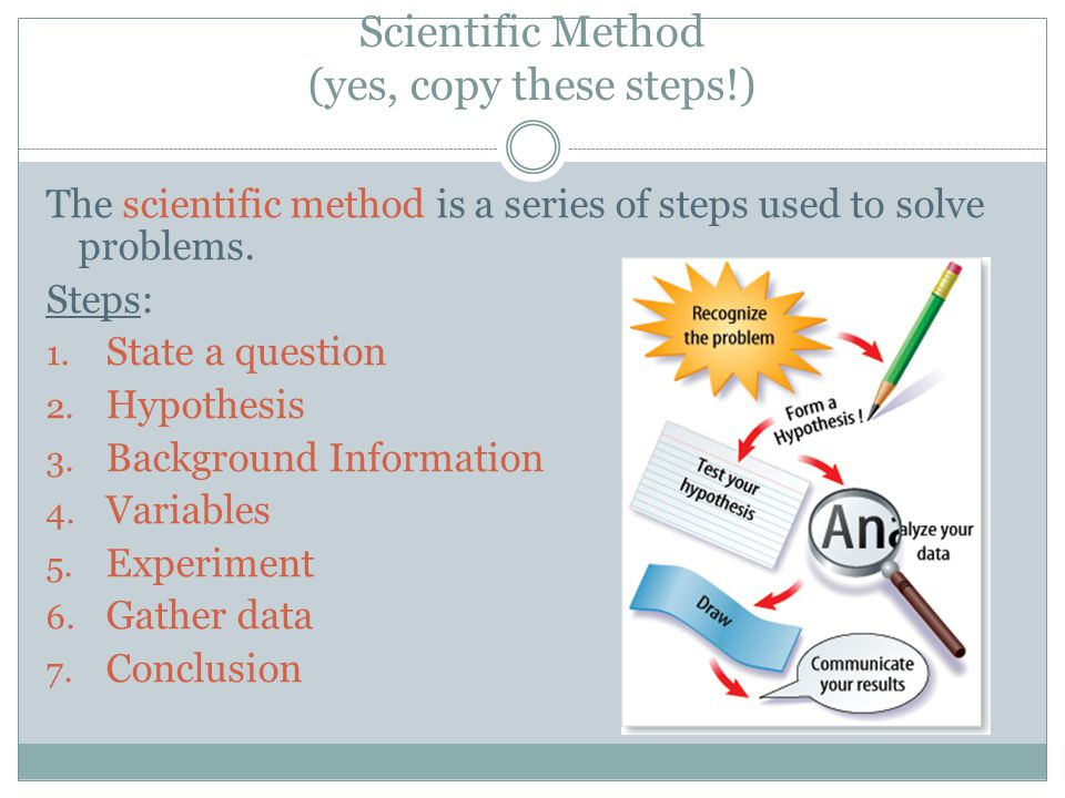 Scientific Method (yes, copy these steps!)