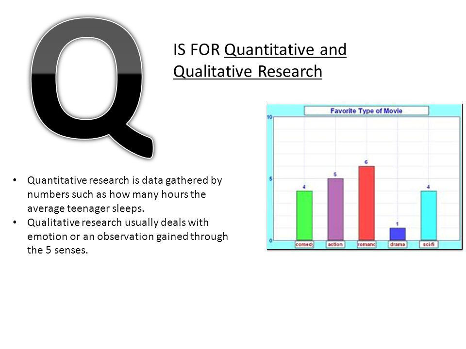 Q IS FOR Quantitative and Qualitative Research
