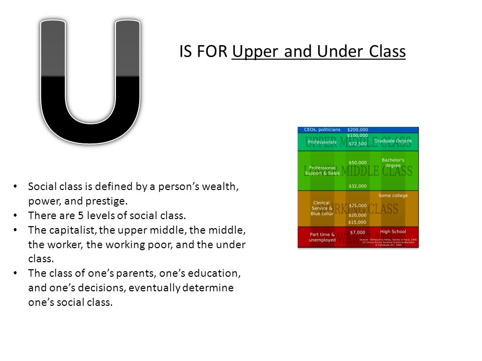 U IS FOR Upper and Under Class