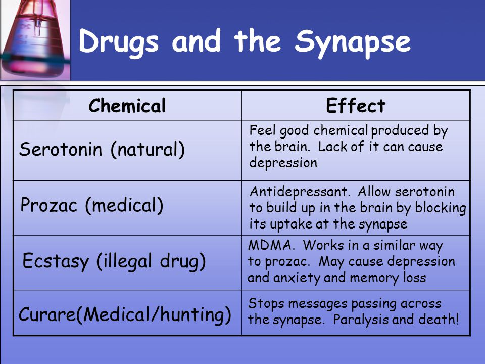 Drugs and the Synapse Chemical Effect Serotonin (natural)