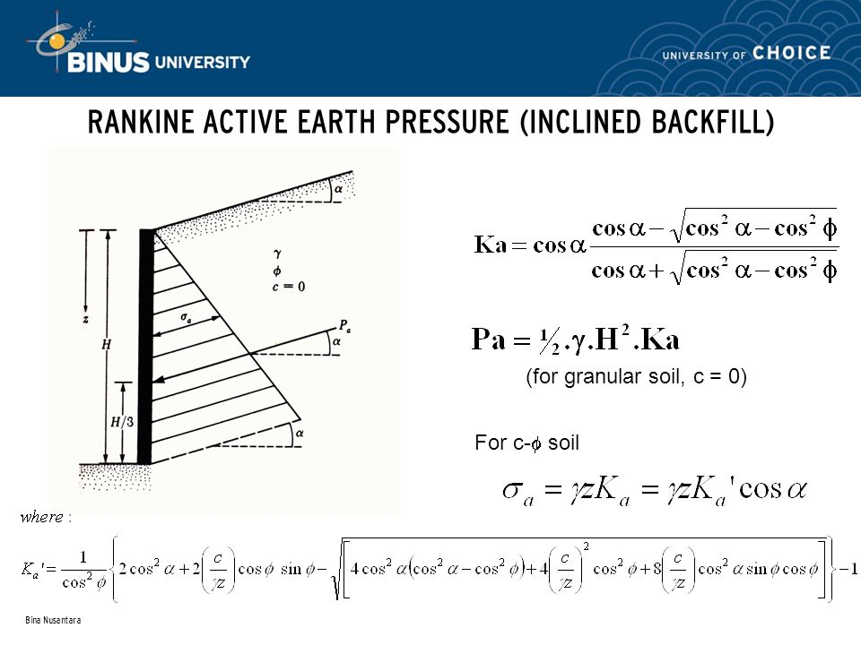 RANKINE ACTIVE EARTH PRESSURE (INCLINED BACKFILL)