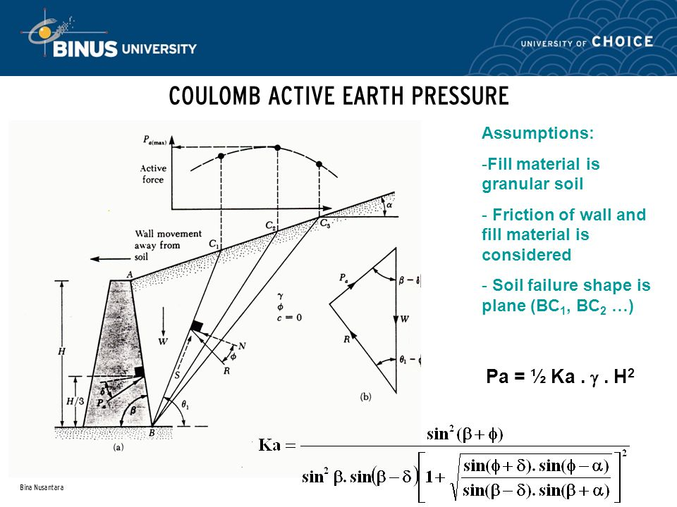 Retaining earth structure session 11 ppt video online download coulomb active earth pressure ccuart Choice Image