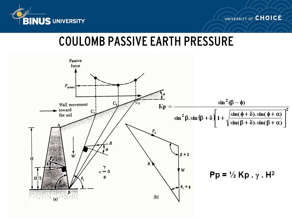 COULOMB PASSIVE EARTH PRESSURE