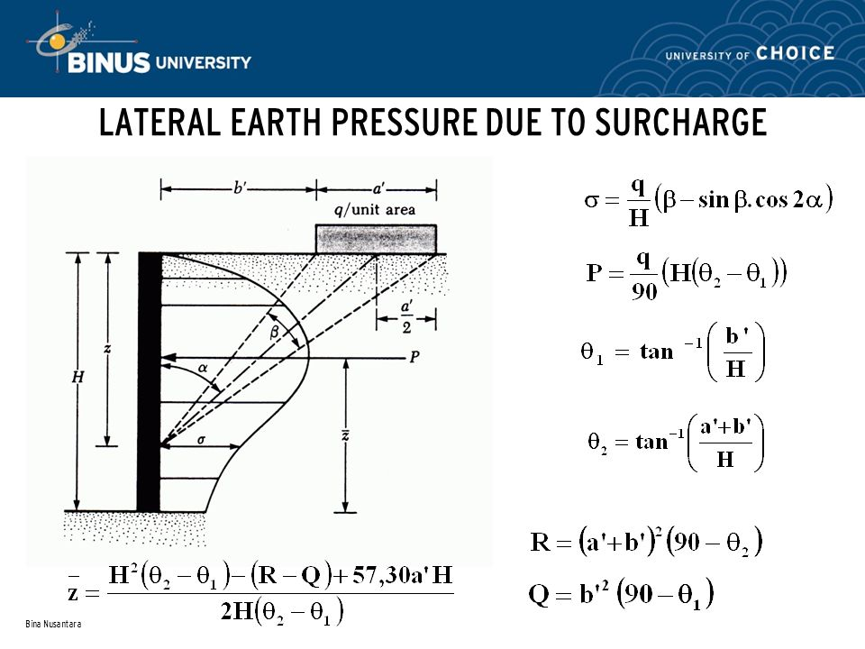 LATERAL EARTH PRESSURE DUE TO SURCHARGE