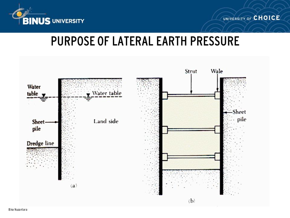 PURPOSE OF LATERAL EARTH PRESSURE