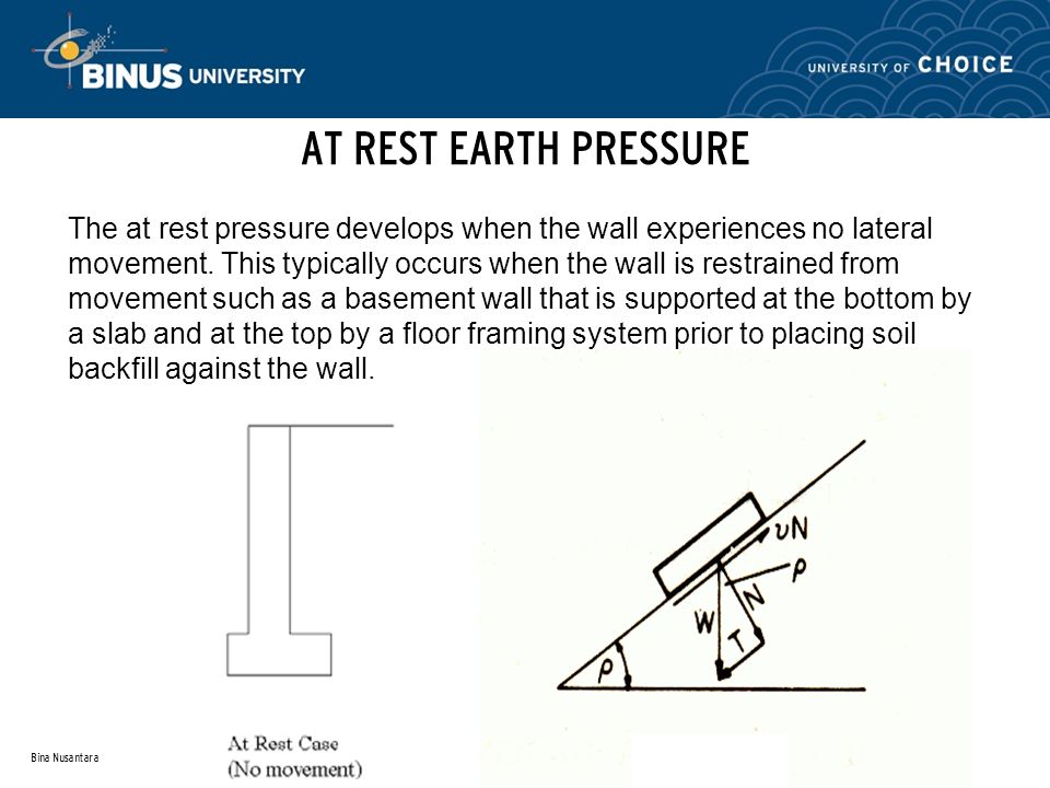 AT REST EARTH PRESSURE