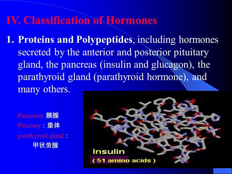 IV. Classification of Hormones