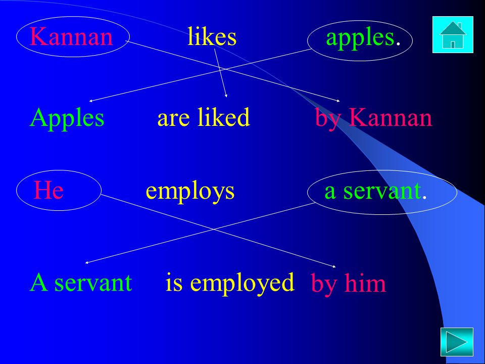 Kannan likes apples. Apples. are liked. by Kannan. He employs a servant.