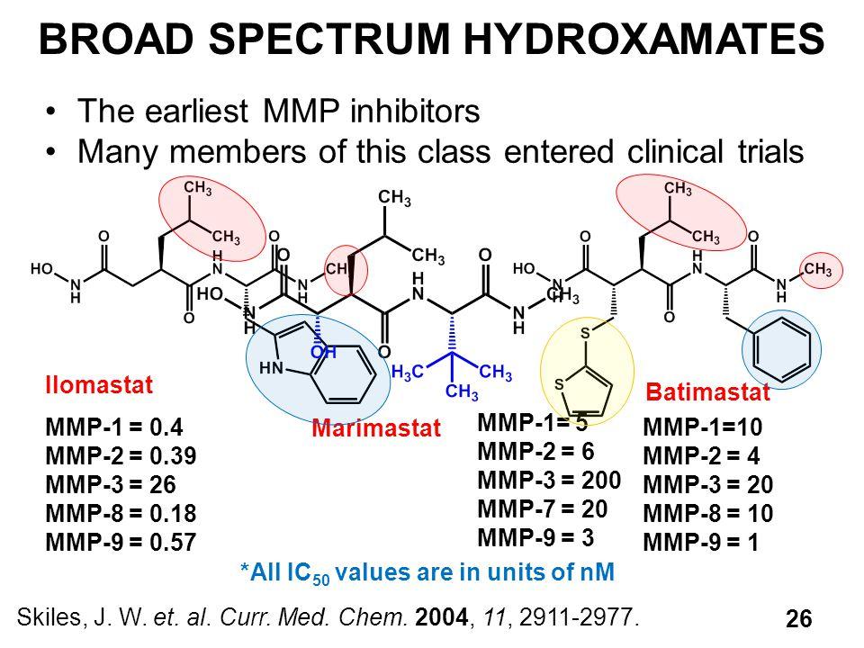 BROAD SPECTRUM HYDROXAMATES