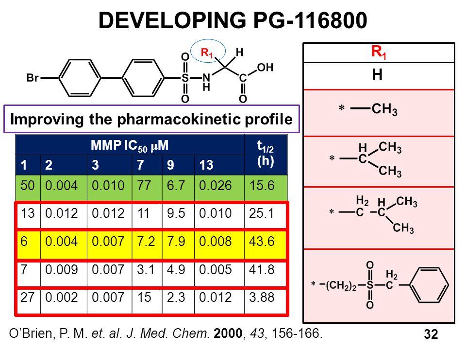 Improving the pharmacokinetic profile