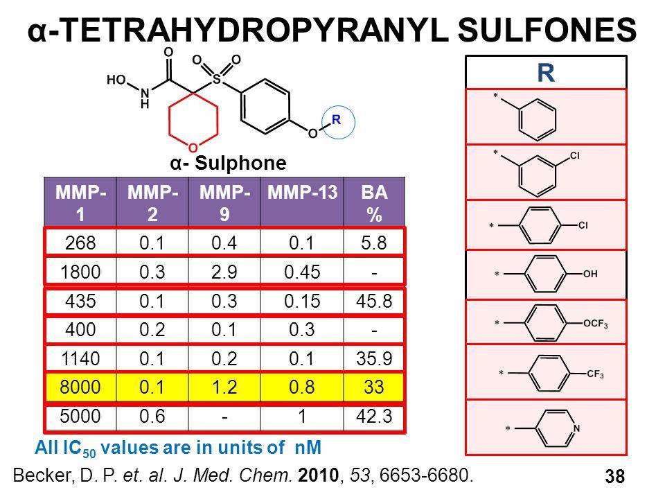 α-TETRAHYDROPYRANYL SULFONES