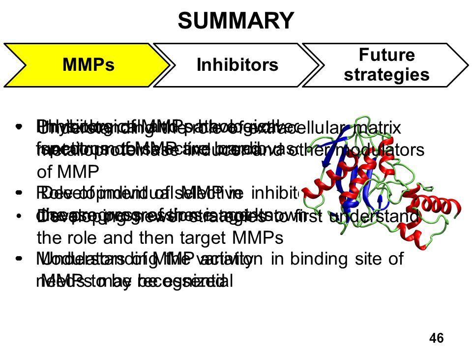 SUMMARY MMPs Inhibitors Future strategies