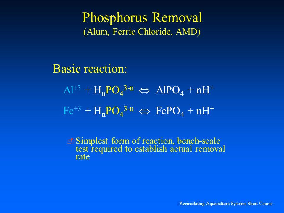 Phosphorus Removal (Alum, Ferric Chloride, AMD)