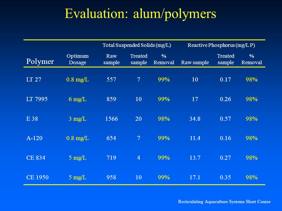 Evaluation: alum/polymers