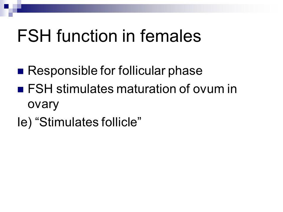 FSH function in females