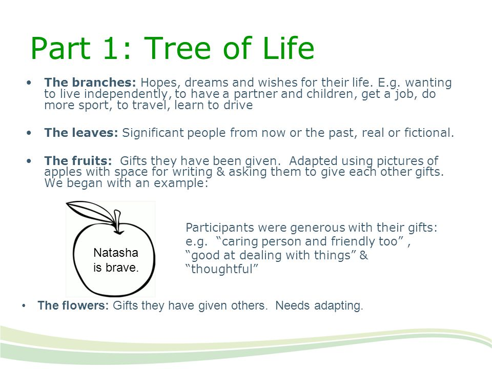 Part 1: Tree of Life Natasha is brave.