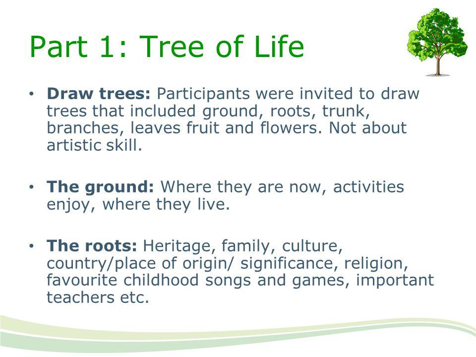 Part 1: Tree of Life