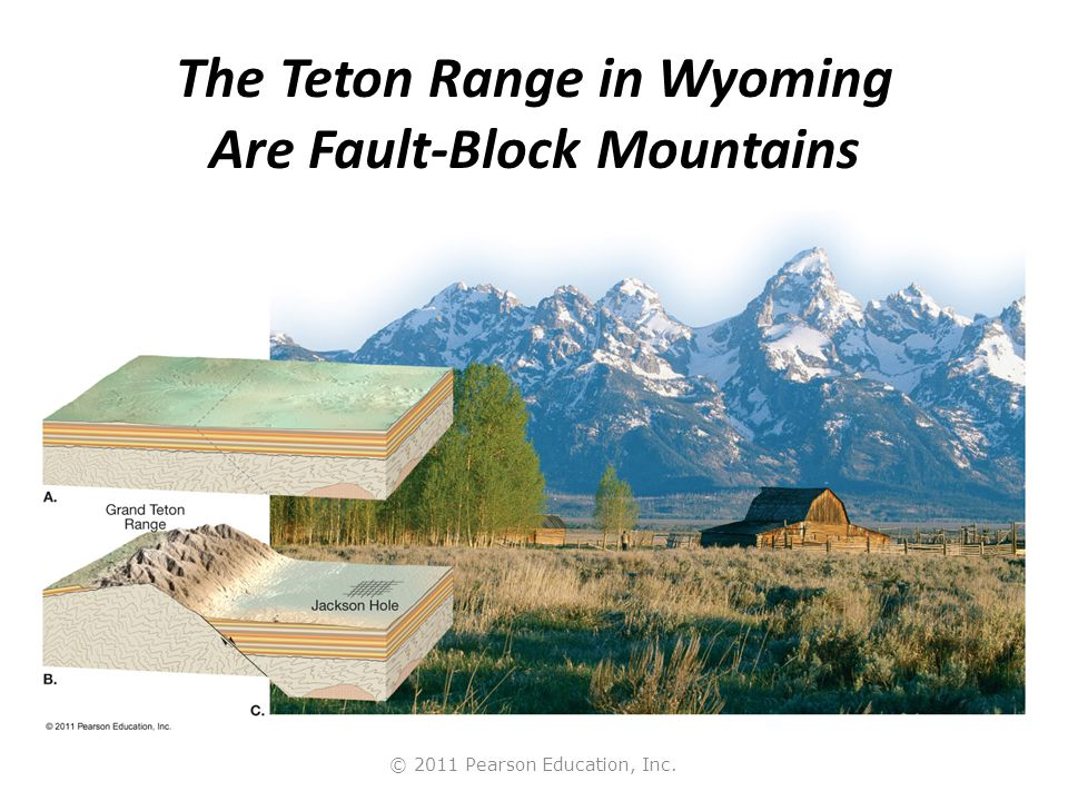 The Teton Range in Wyoming Are Fault-Block Mountains