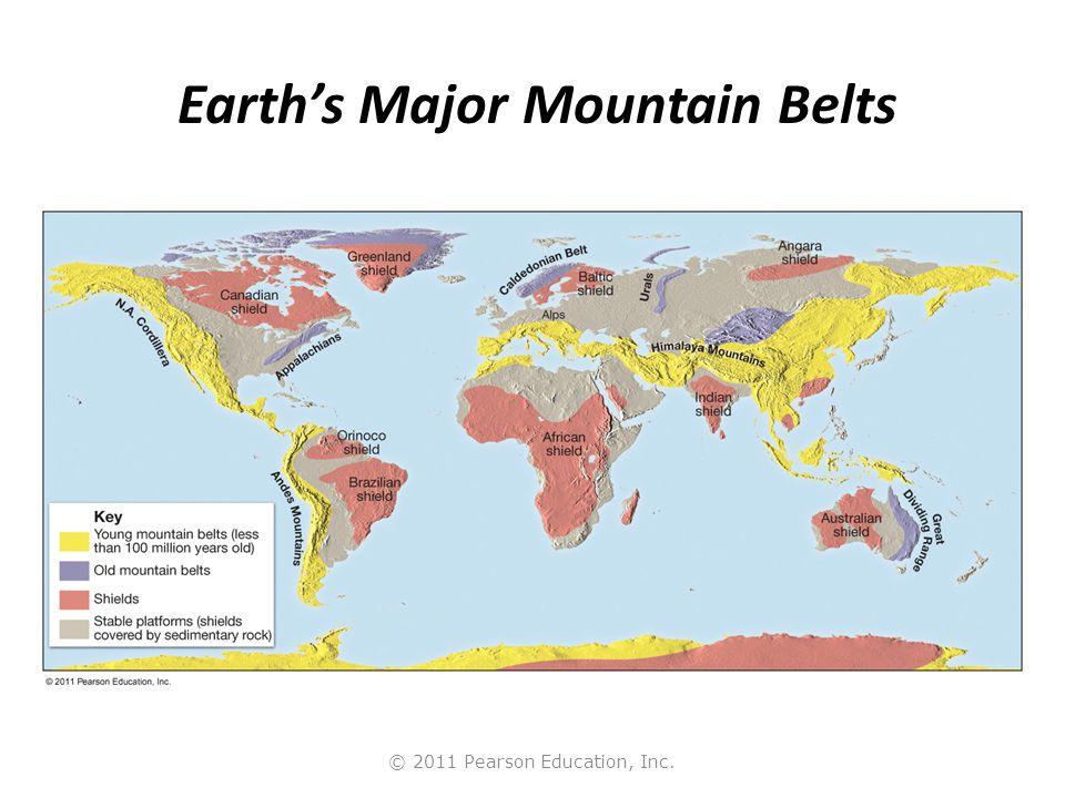 Earth's Major Mountain Belts