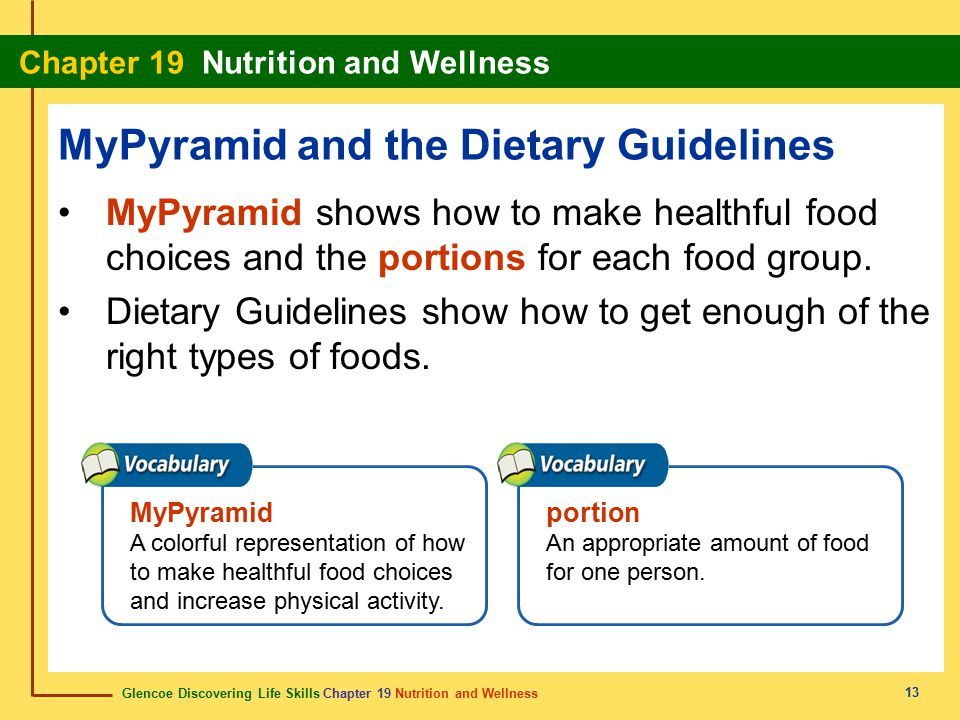 MyPyramid and the Dietary Guidelines