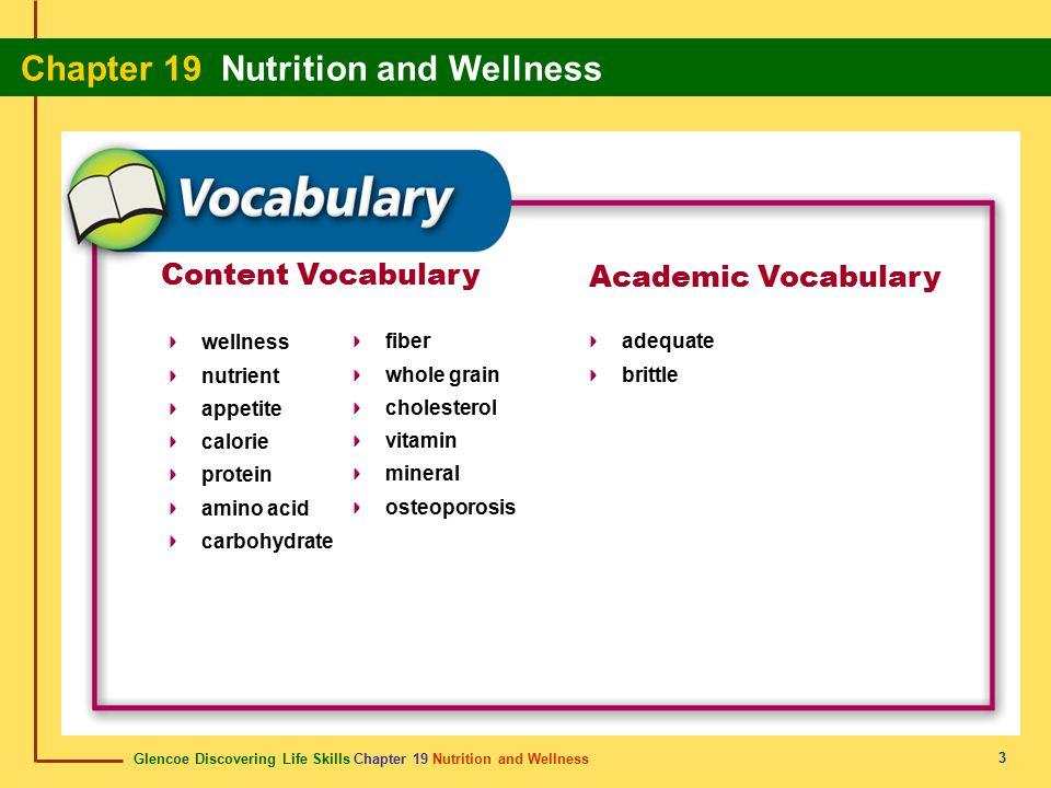 Content Vocabulary Academic Vocabulary wellness nutrient appetite