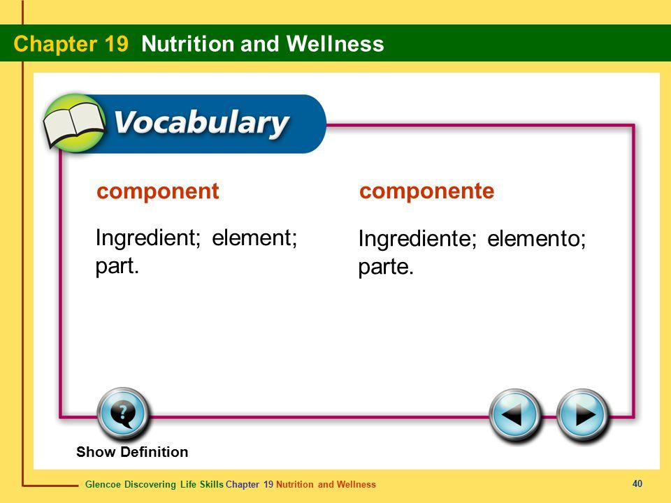 Ingredient; element; part. Ingrediente; elemento; parte.