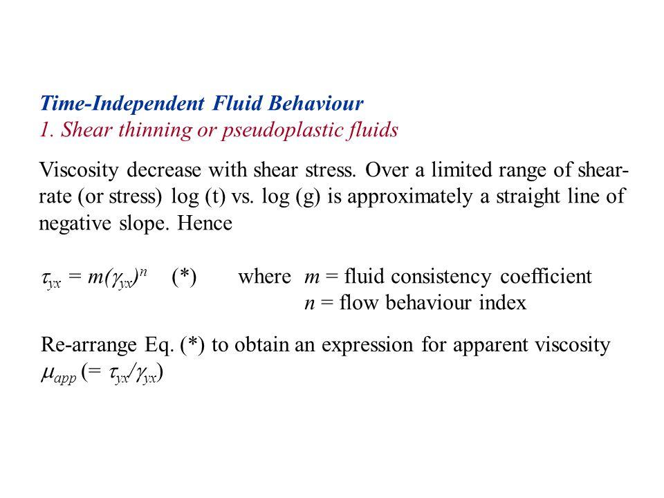 Time-Independent Fluid Behaviour