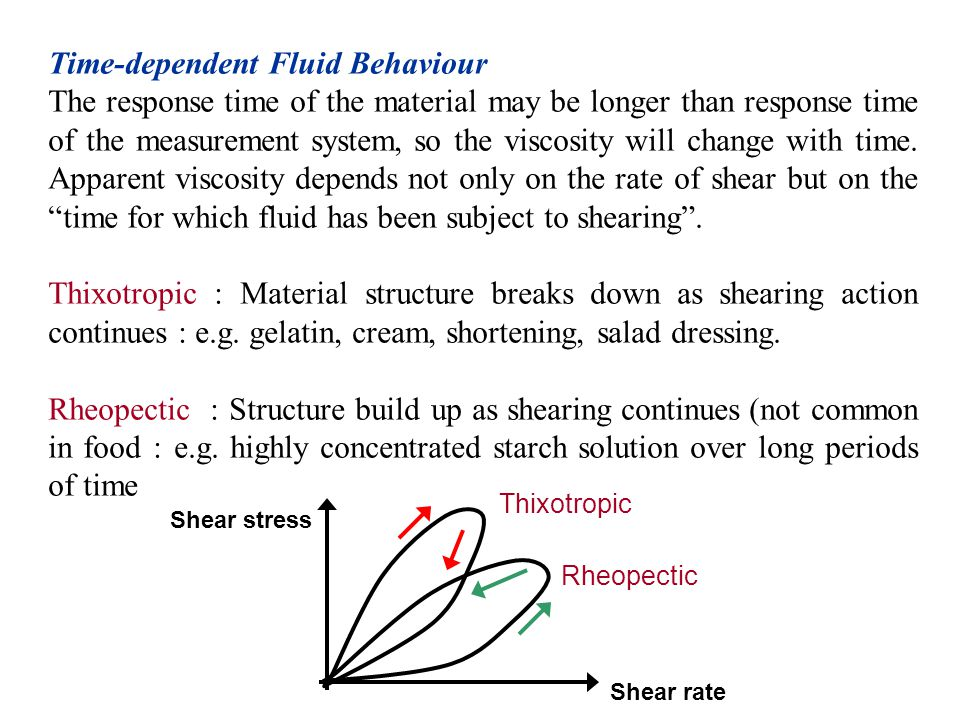 Time-dependent Fluid Behaviour