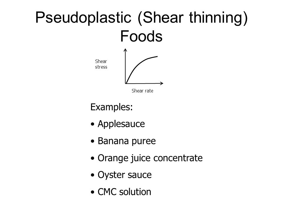 Pseudoplastic (Shear thinning) Foods