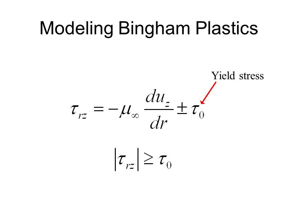 Modeling Bingham Plastics