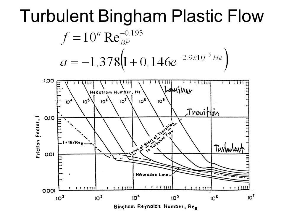 Turbulent Bingham Plastic Flow