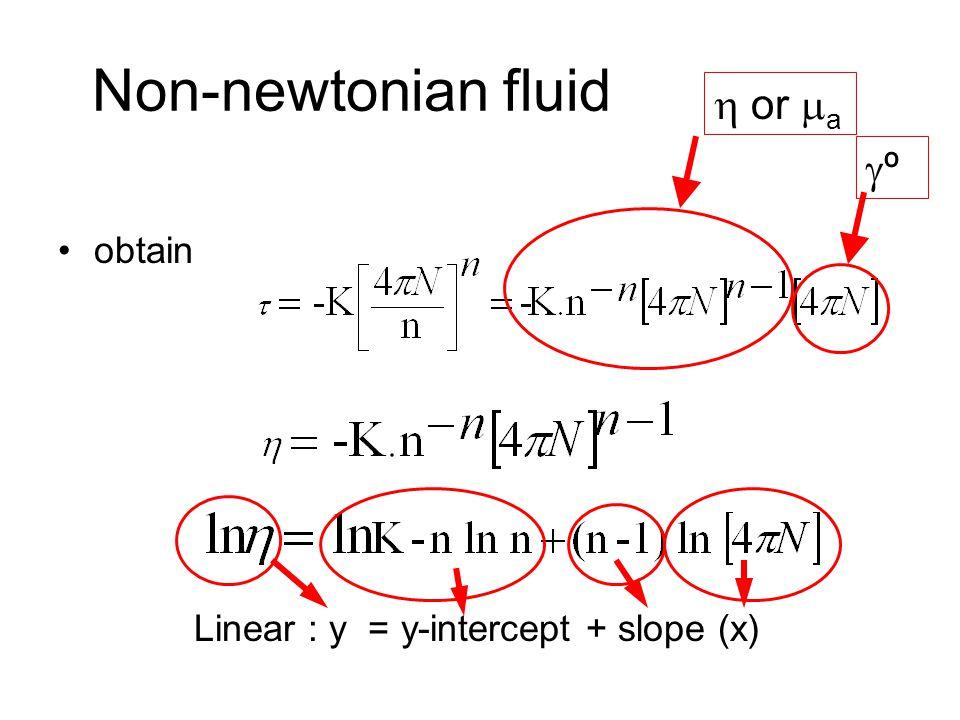 Non-newtonian fluid  or a º obtain