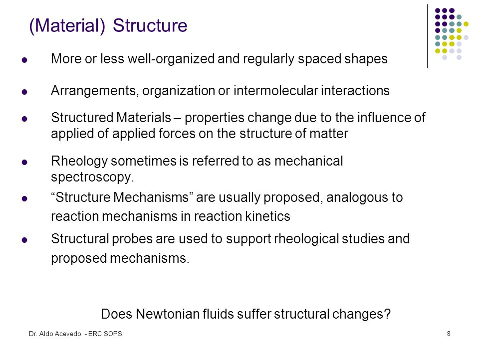 (Material) Structure More or less well-organized and regularly spaced shapes. Arrangements, organization or intermolecular interactions.