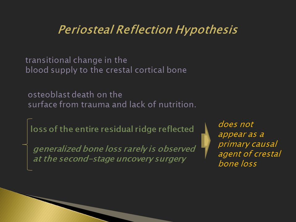 Periosteal Reflection Hypothesis