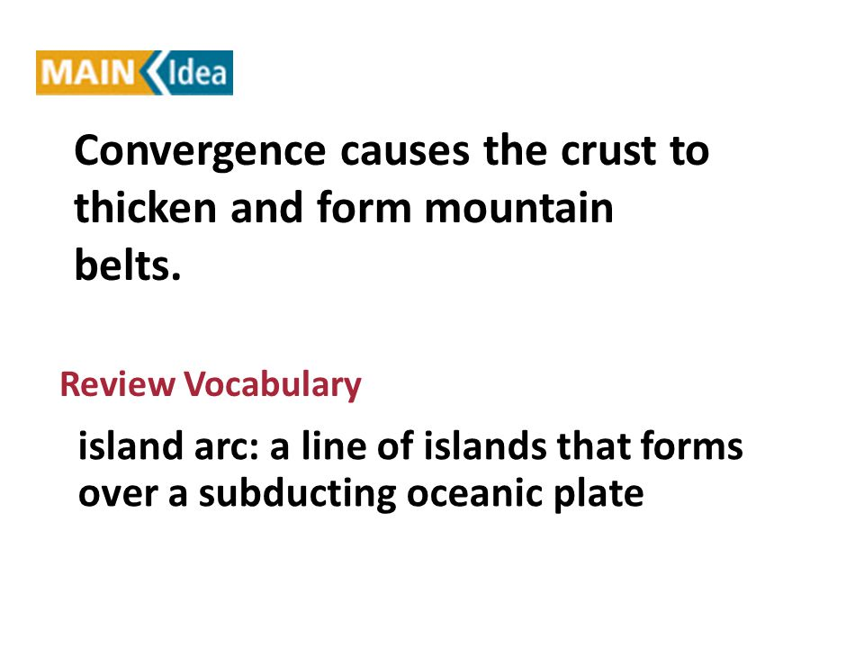 Convergence causes the crust to thicken and form mountain belts.