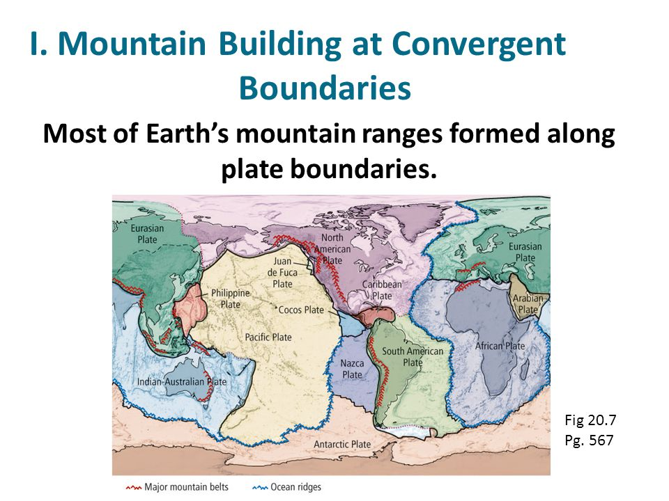 I. Mountain Building at Convergent Boundaries