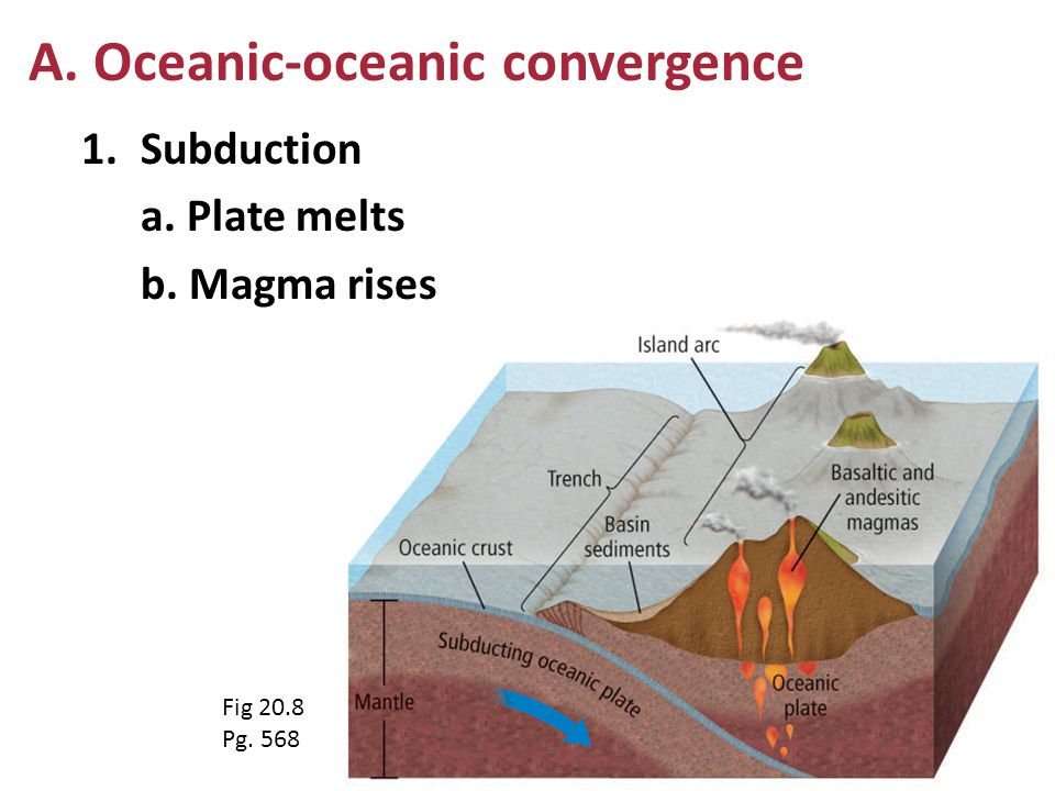 A. Oceanic-oceanic convergence