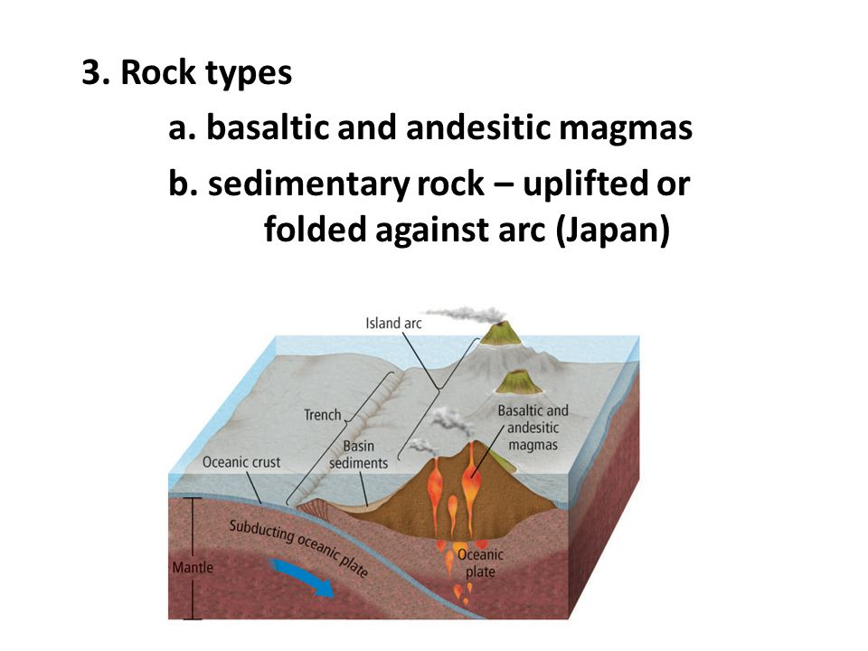 3. Rock types a. basaltic and andesitic magmas. b.
