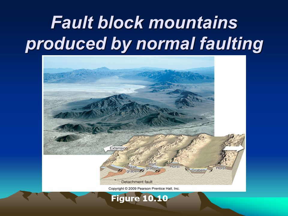 Fault block mountains produced by normal faulting