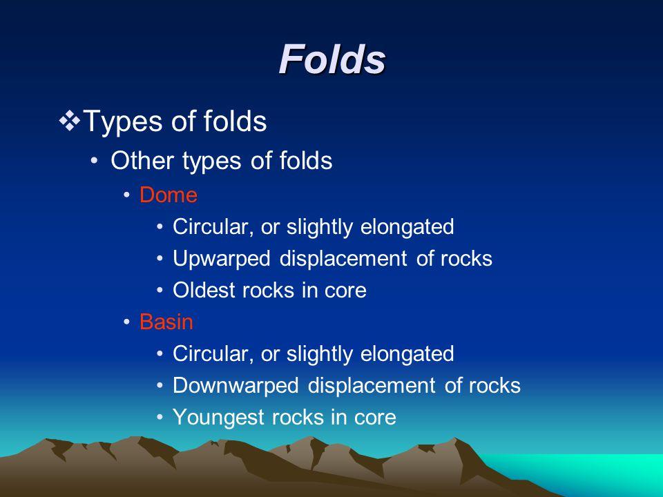 Folds Types of folds Other types of folds Dome
