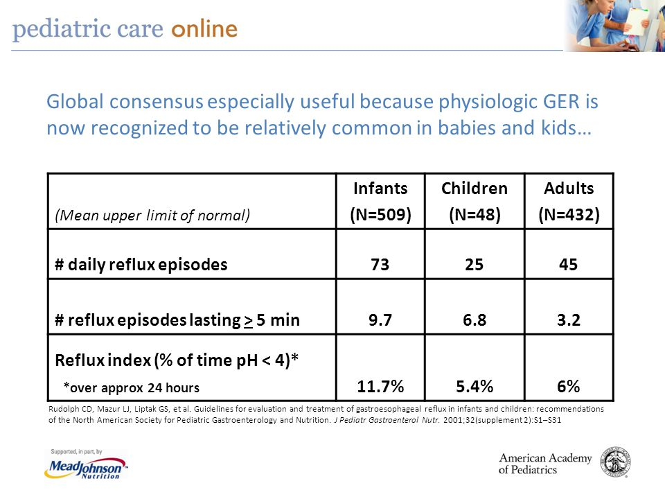 Global consensus especially useful because physiologic GER is now recognized to be relatively common in babies and kids…